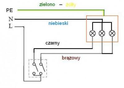 Forum Stowarzyszenia Elektryków Polskich Zobacz Temat